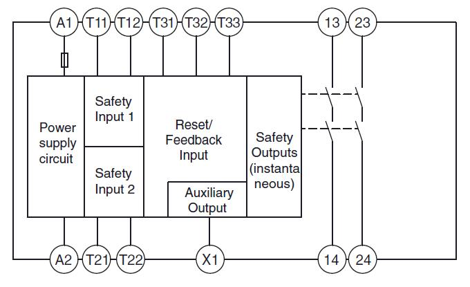 91201_internal connection safety relay safety product shanghai tigon intelligence pilz pnoz s4 wiring diagram at gsmx.co